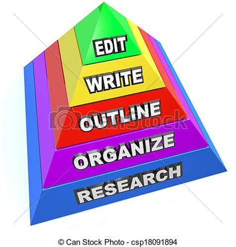 Report essay writing examples
